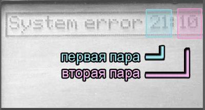 21:10 ошибки плоттеров