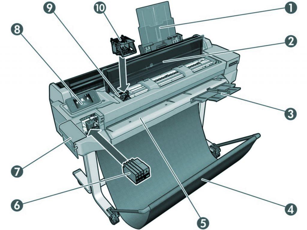 HP designjet t120 [13/160] Основные элементы принтера